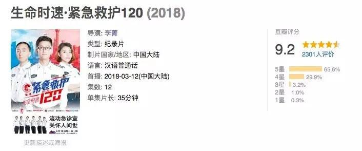 【波多野结衣】纪录片《生命时速紧急救护120》急救小组与生命赛跑,12集完